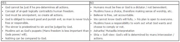 islam topic