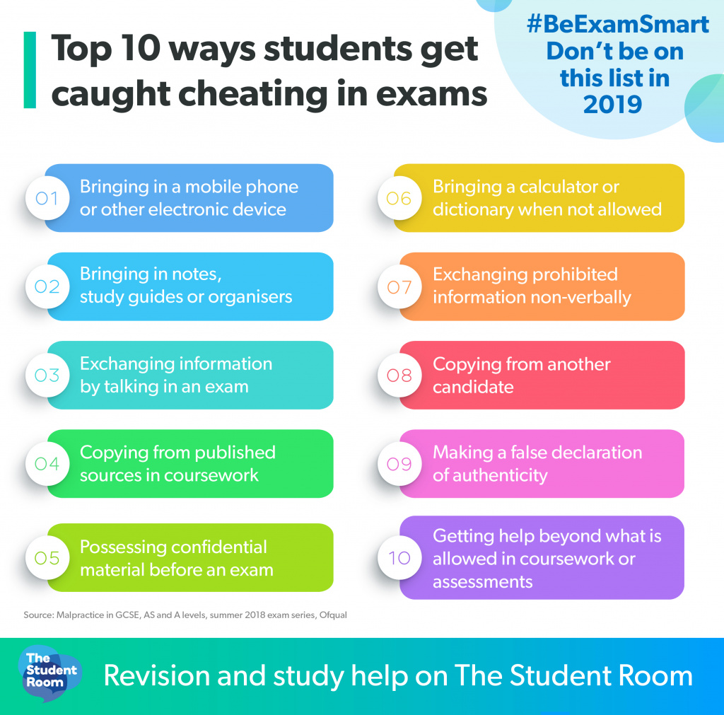 Top 10 ways students get caught cheating in exams