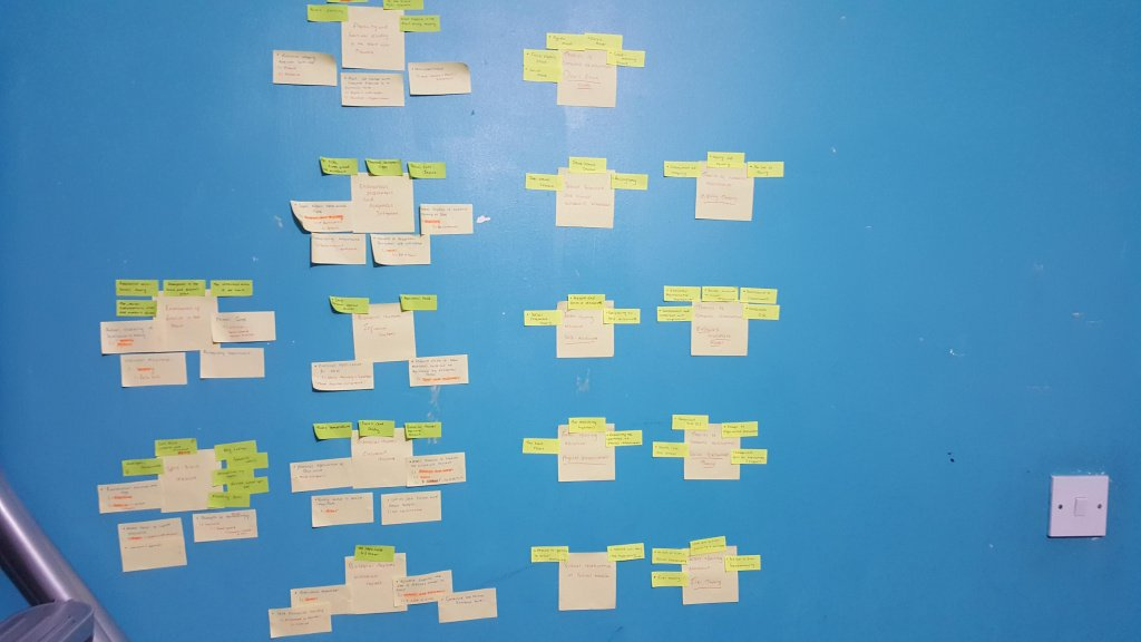 Post-it notes on bedroom wall