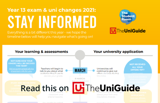 Teacher-assessed grades infographic