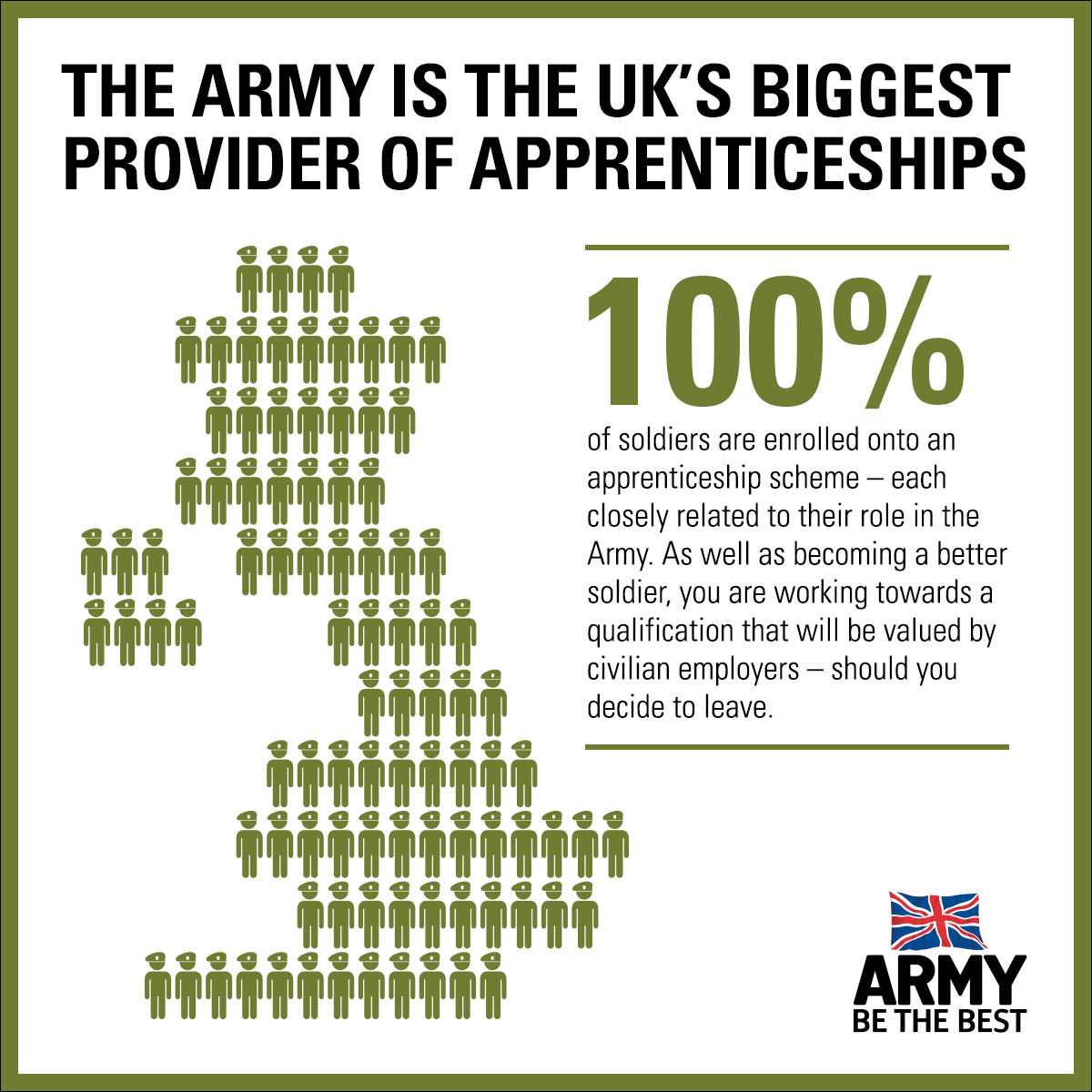 Image result for army apprenticeships